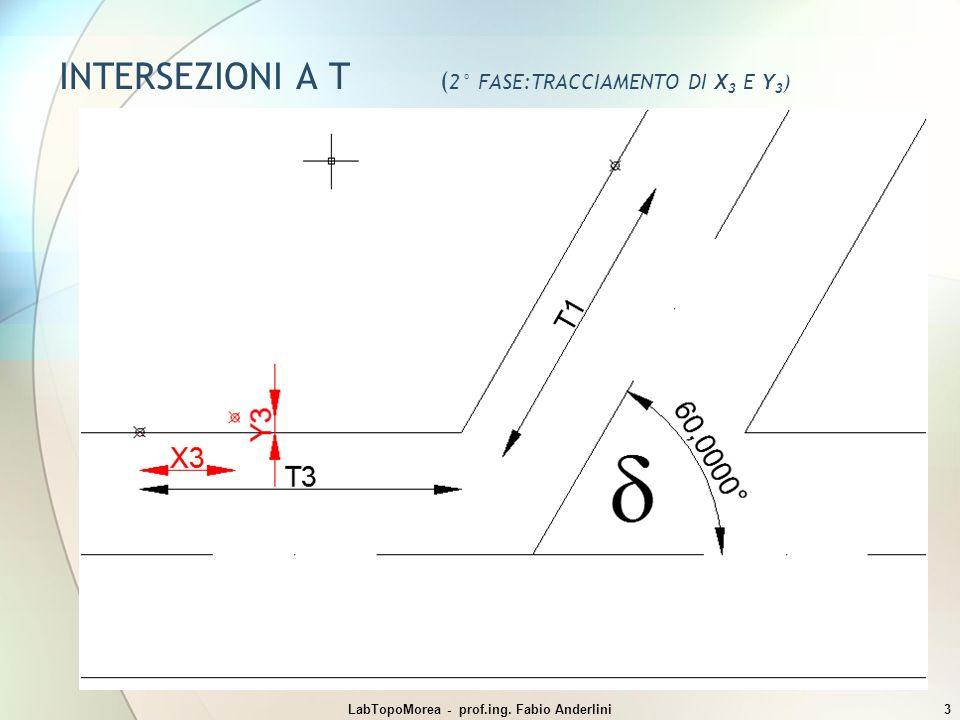 INTERSEZIONI A T (2° FASE:TRACCIAMENTO DI X3 E Y3)