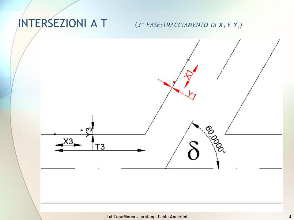INTERSEZIONI A T (3° FASE:TRACCIAMENTO DI X1 E Y1)