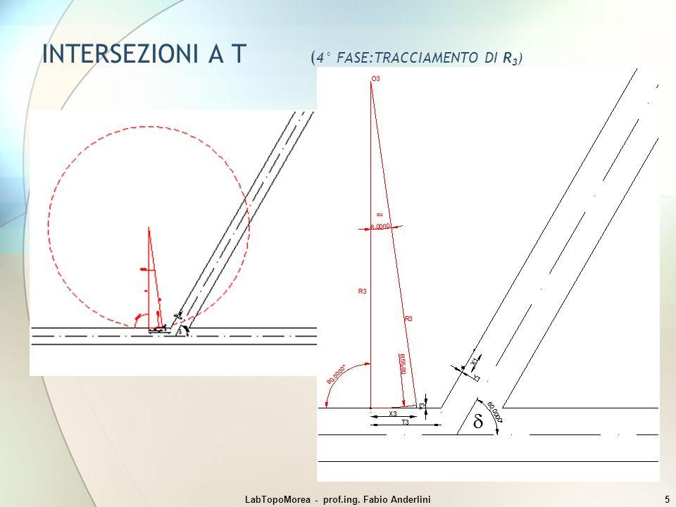 INTERSEZIONI A T (4° FASE:TRACCIAMENTO DI R3)