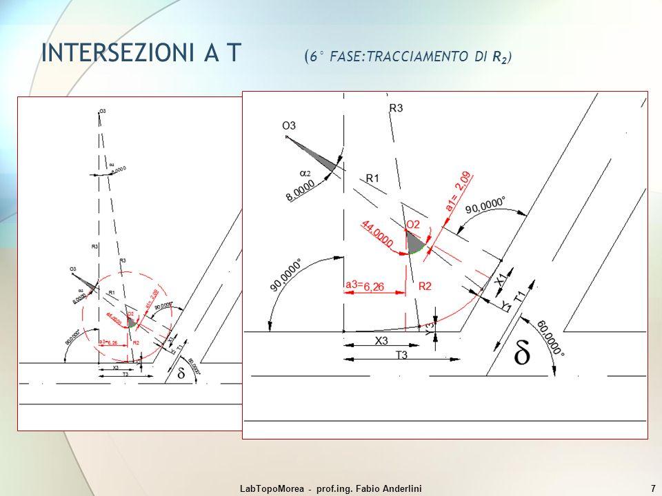 INTERSEZIONI A T (6° FASE:TRACCIAMENTO DI R2)