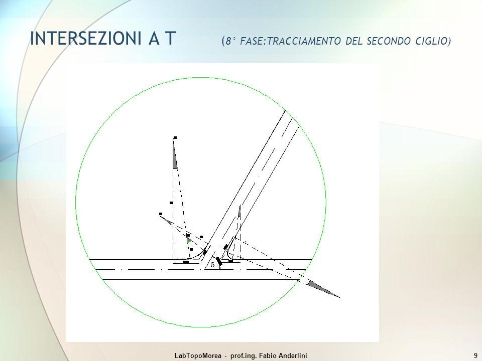 INTERSEZIONI A T (8° FASE:TRACCIAMENTO DEL SECONDO CIGLIO)