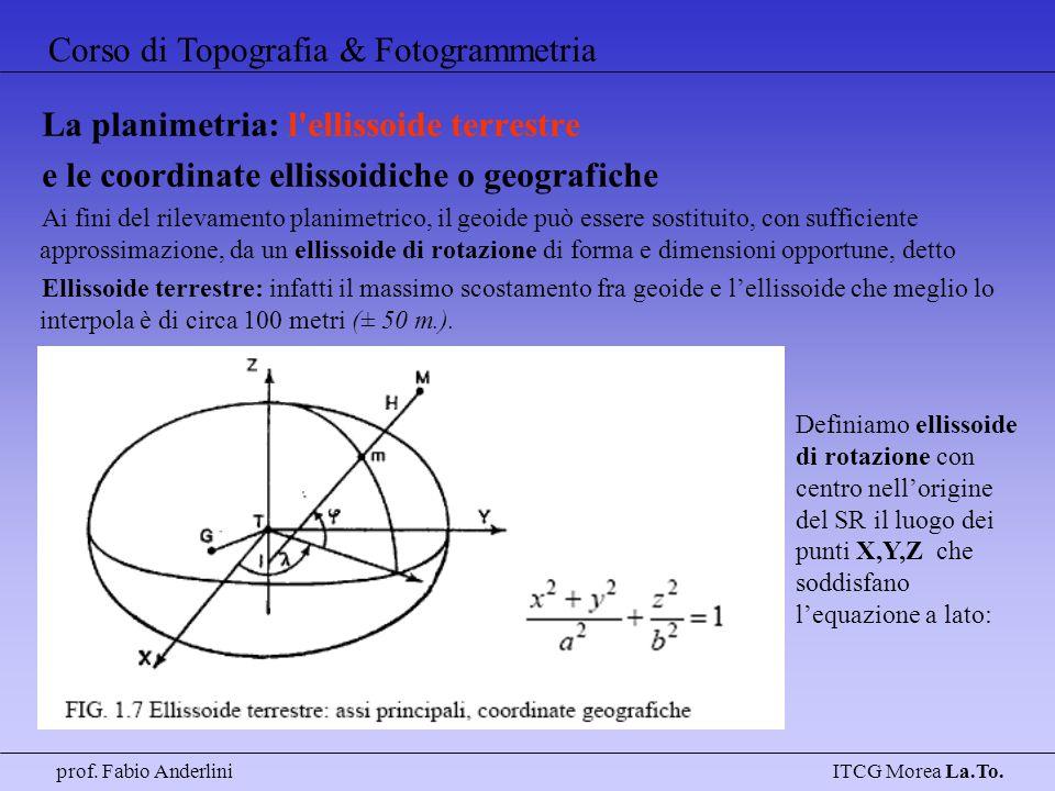 Corso di Topografia & Fotogrammetria