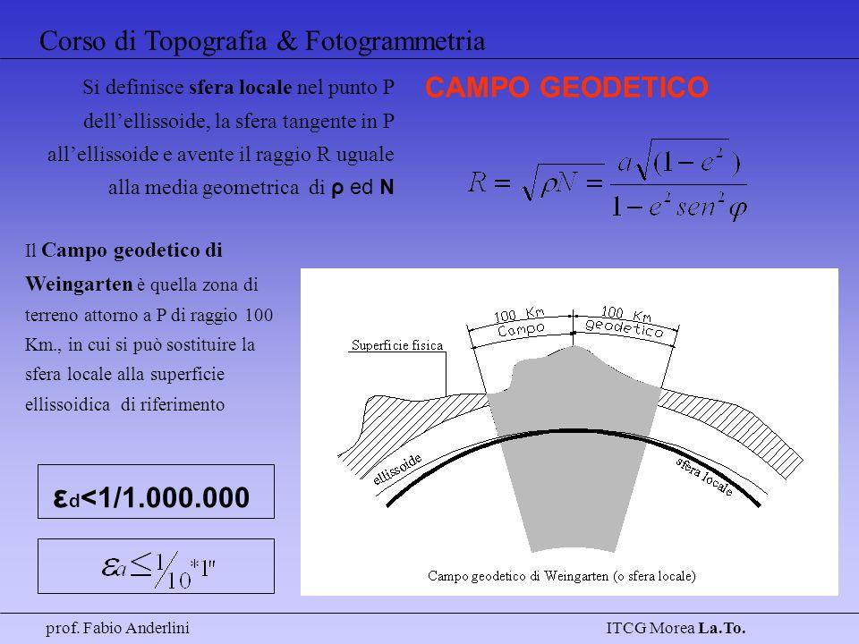 εd<1/1.000.000 Corso di Topografia & Fotogrammetria CAMPO GEODETICO