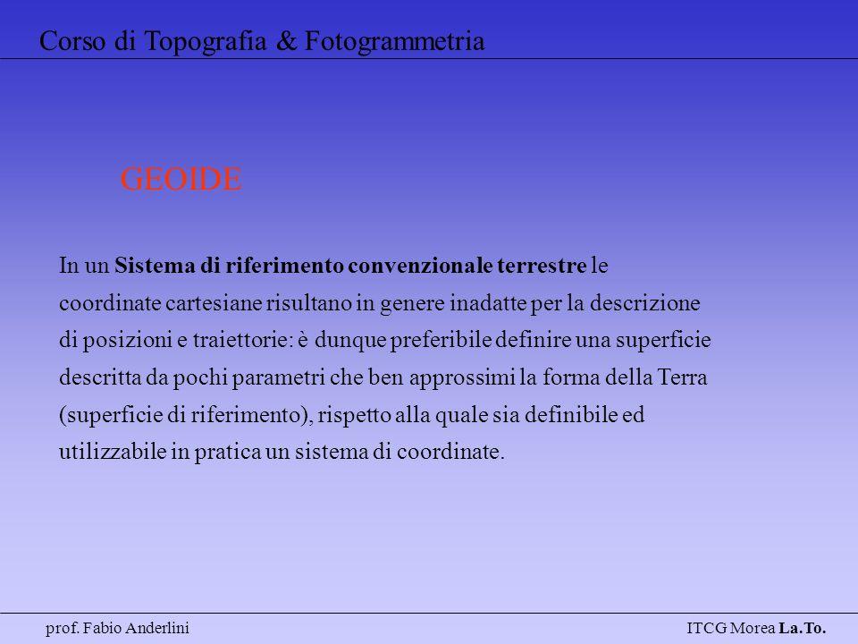 GEOIDE Corso di Topografia & Fotogrammetria