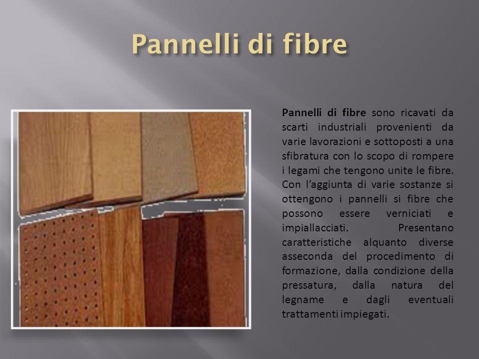 Pannelli di fibre
