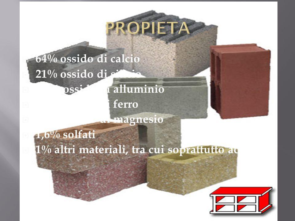 PROPIETA 64% ossido di calcio 21% ossido di silicio
