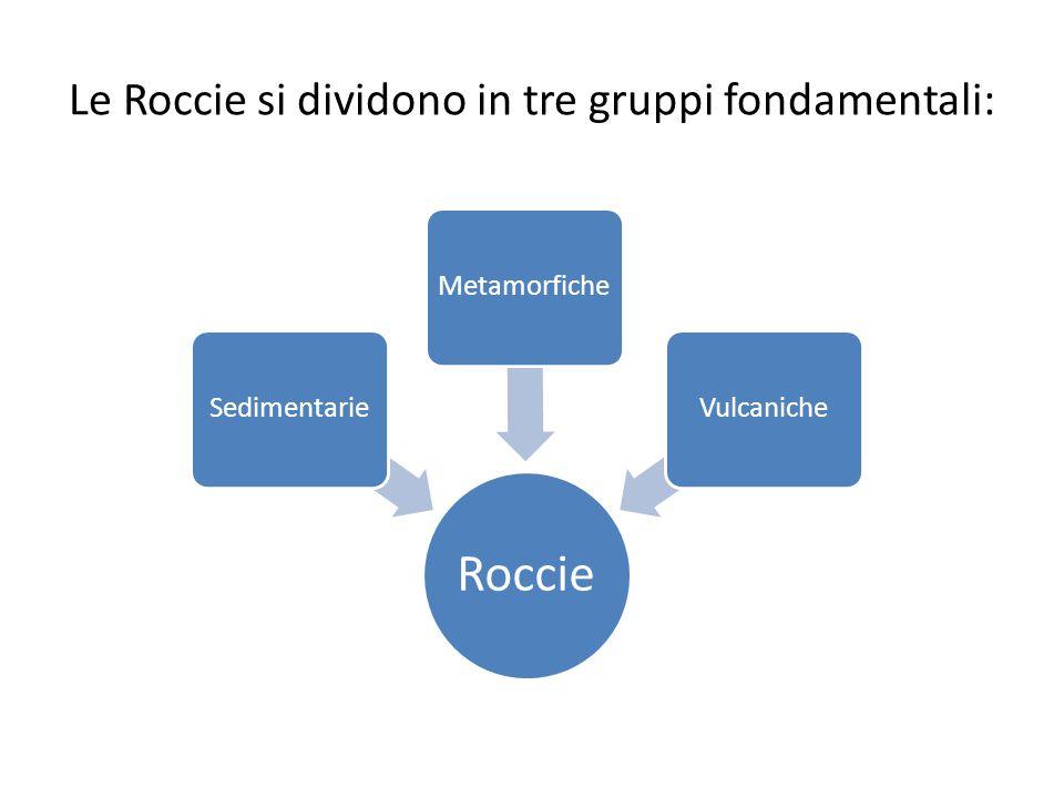 Le Roccie si dividono in tre gruppi fondamentali: