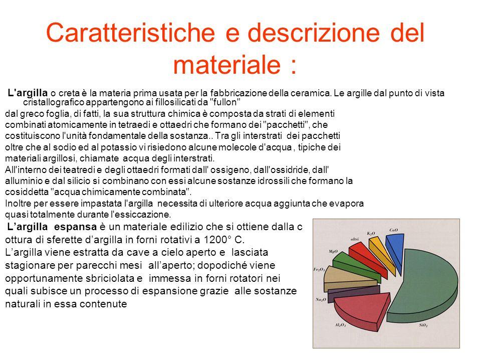 Caratteristiche e descrizione del materiale :
