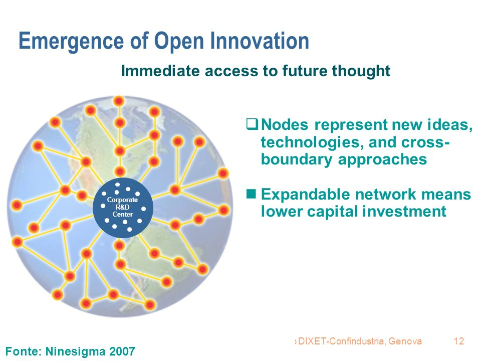 Emergence of Open Innovation