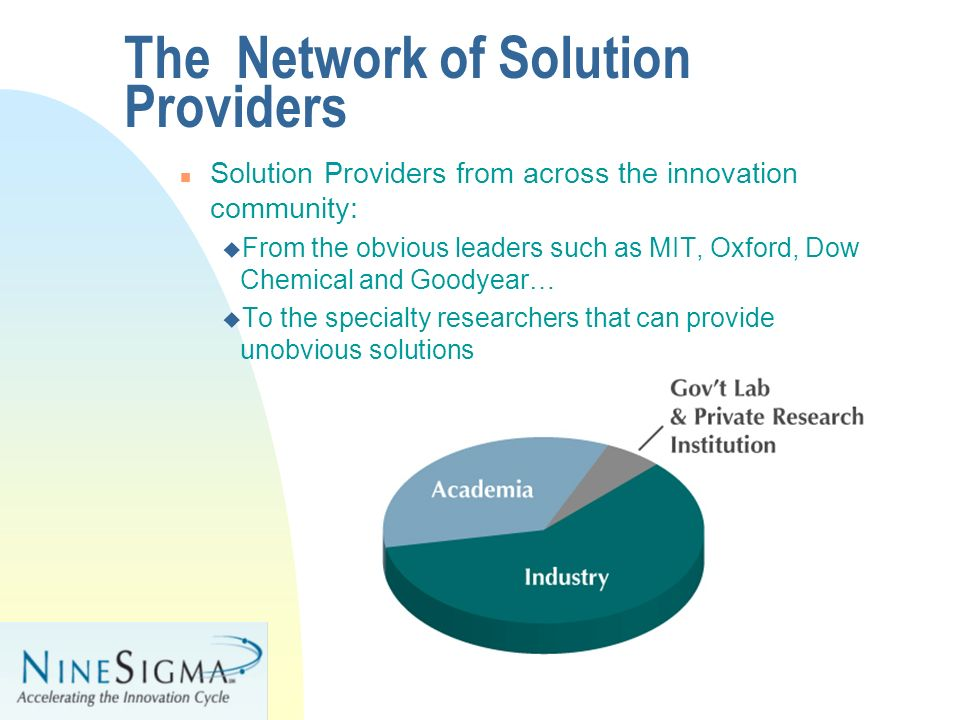 The Network of Solution Providers