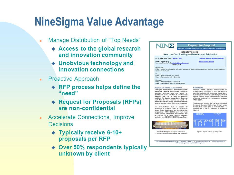 NineSigma Value Advantage