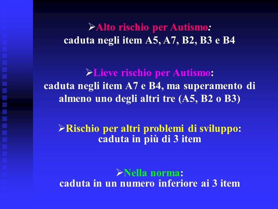 Alto rischio per Autismo: caduta negli item A5, A7, B2, B3 e B4