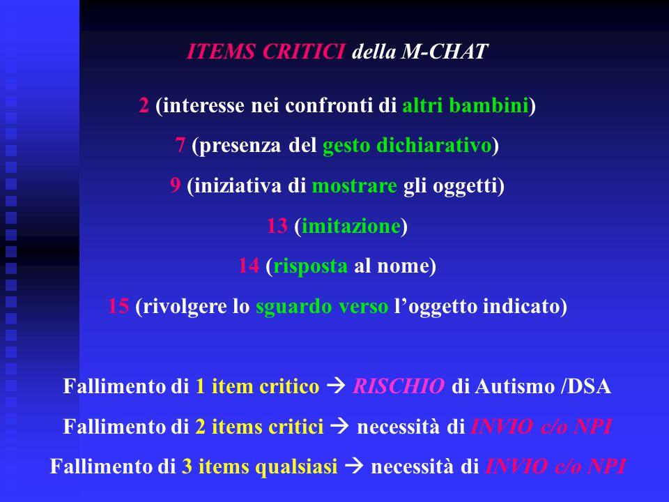 ITEMS CRITICI della M-CHAT