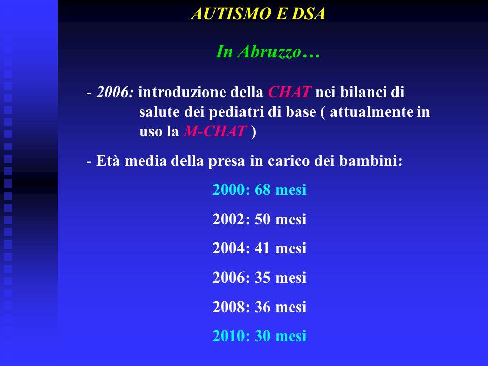 In Abruzzo… AUTISMO E DSA
