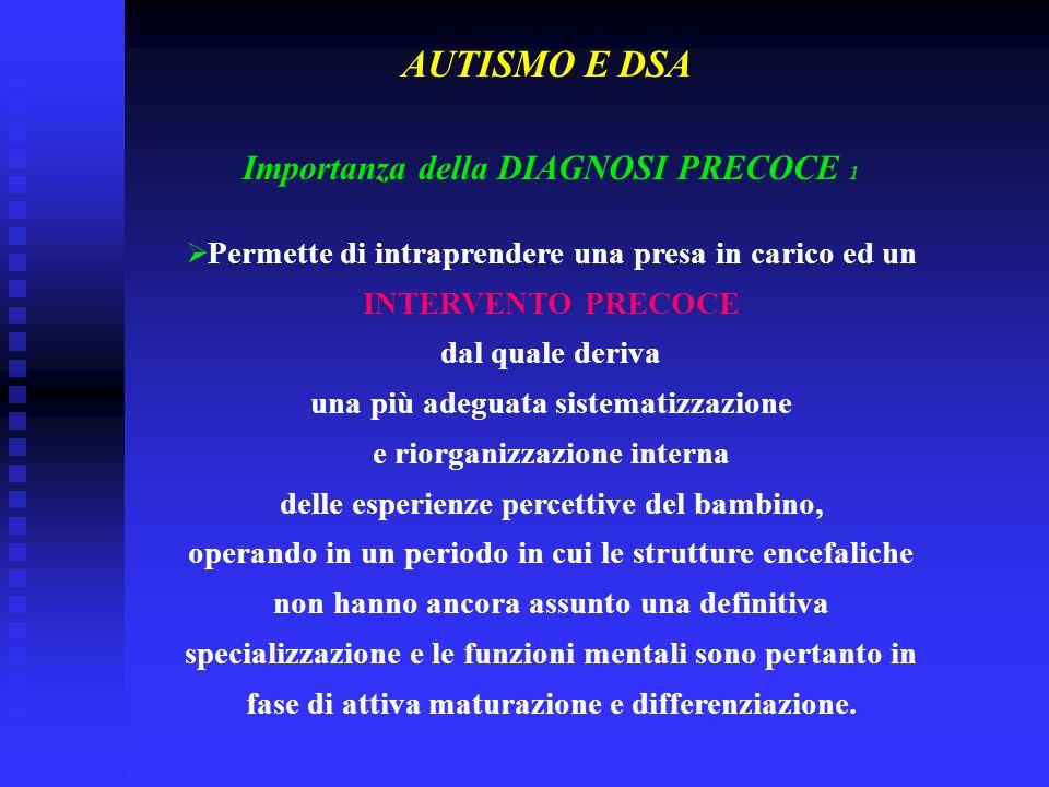 Importanza della DIAGNOSI PRECOCE 1
