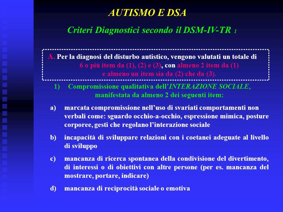Criteri Diagnostici secondo il DSM-IV-TR 1