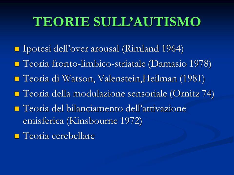 TEORIE SULL'AUTISMO Ipotesi dell'over arousal (Rimland 1964)
