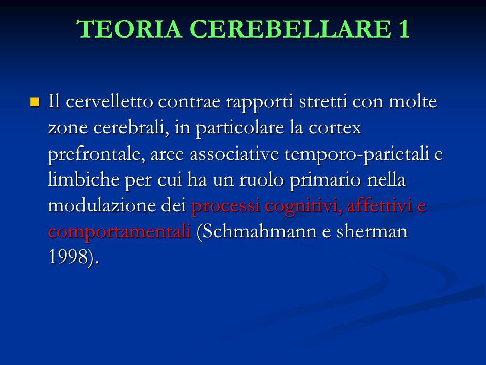 TEORIA CEREBELLARE 1