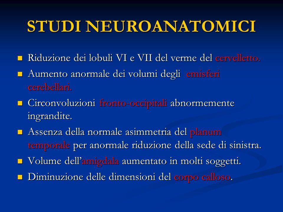 STUDI NEUROANATOMICI Riduzione dei lobuli VI e VII del verme del cervelletto. Aumento anormale dei volumi degli emisferi cerebellari.