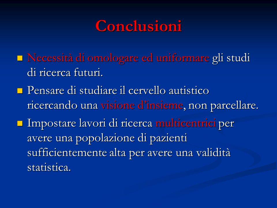 Conclusioni Necessità di omologare ed uniformare gli studi di ricerca futuri.