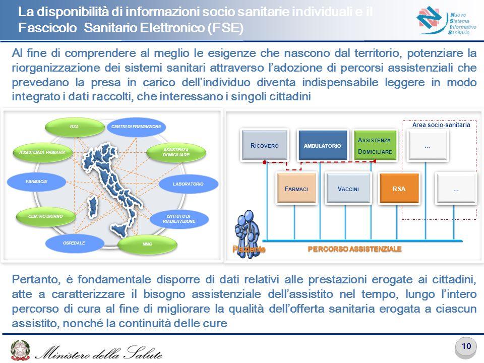 Razionali del Fascicolo Sanitario Elettronico (FSE)