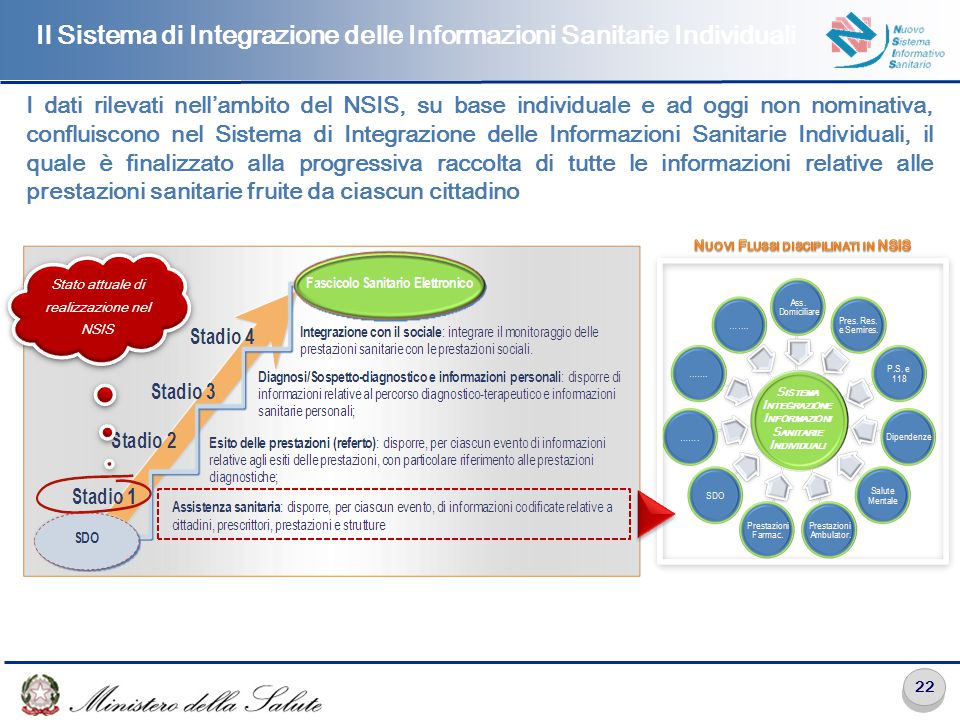 Le Informazioni disponibili in ambito NSIS