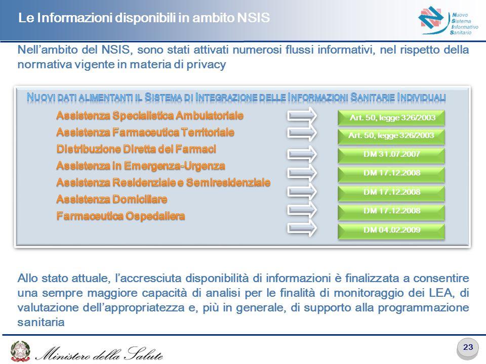 Prospettive di miglioramento e sviluppo del NSIS
