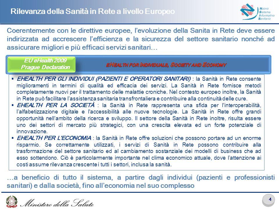 Il FSE a livello Europeo: il progetto epSOS-IPSE
