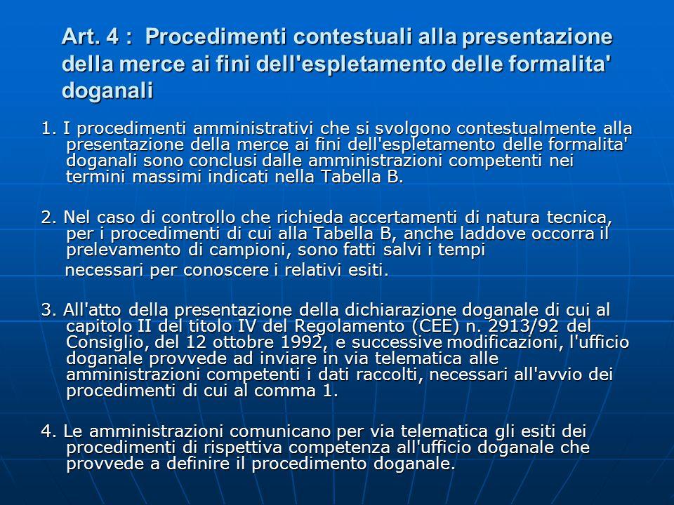 Art. 4 : Procedimenti contestuali alla presentazione della merce ai fini dell espletamento delle formalita doganali