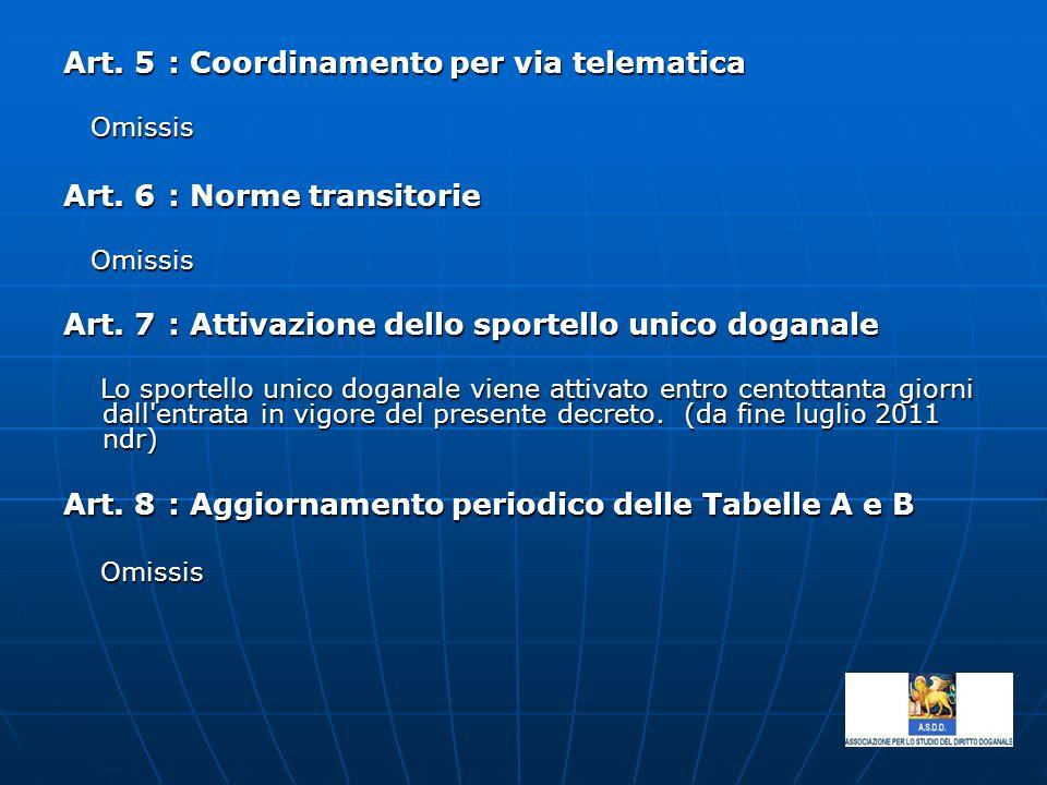 Art. 5 : Coordinamento per via telematica