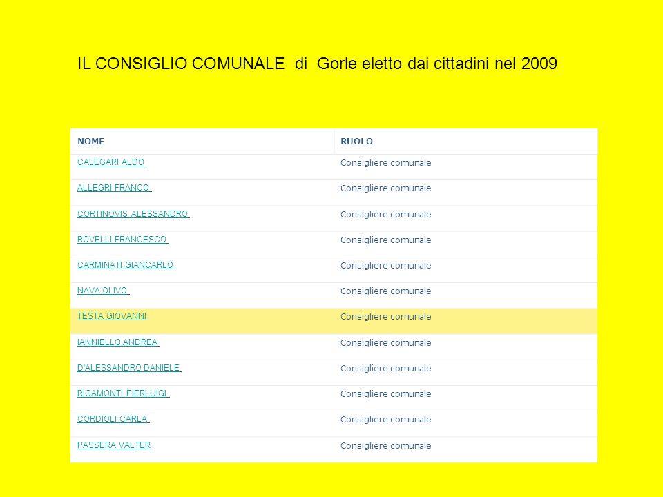 IL CONSIGLIO COMUNALE di Gorle eletto dai cittadini nel 2009