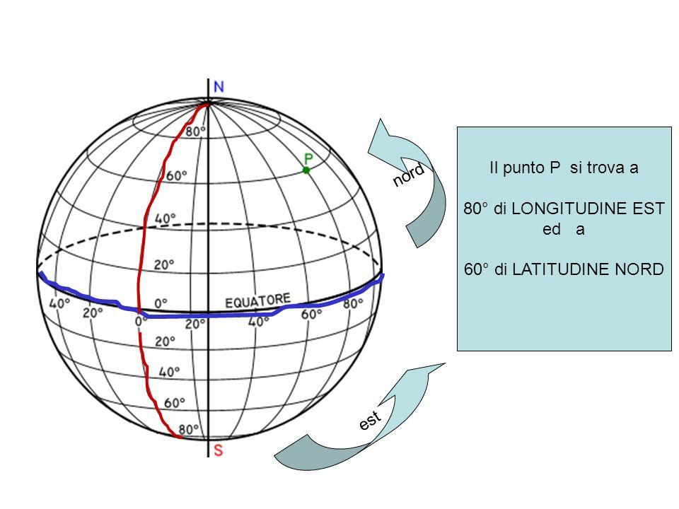 nord Il punto P si trova a 80° di LONGITUDINE EST ed a 60° di LATITUDINE NORD est