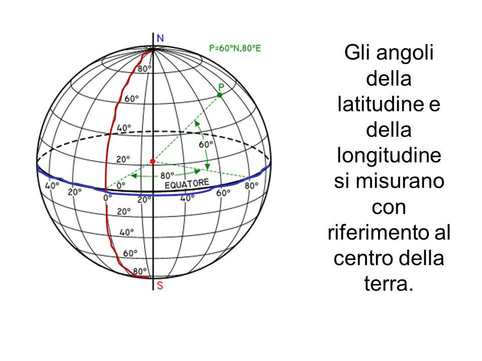 Gli angoli della latitudine e della longitudine
