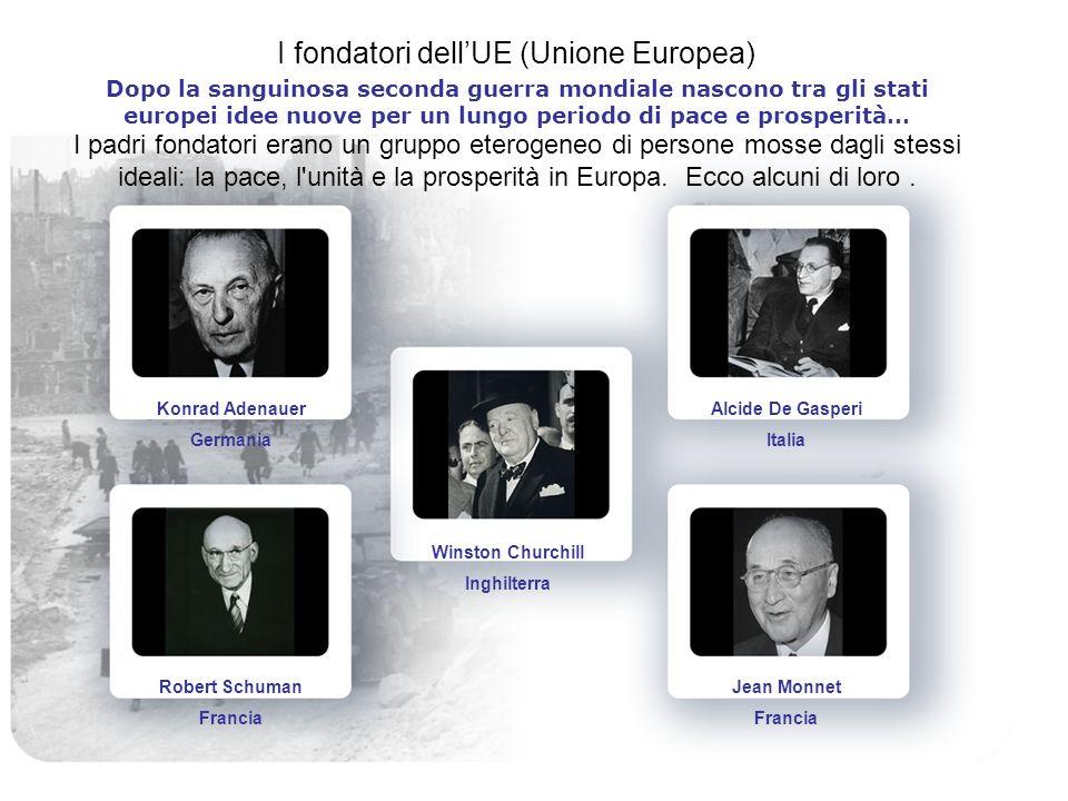 I fondatori dell'UE (Unione Europea)