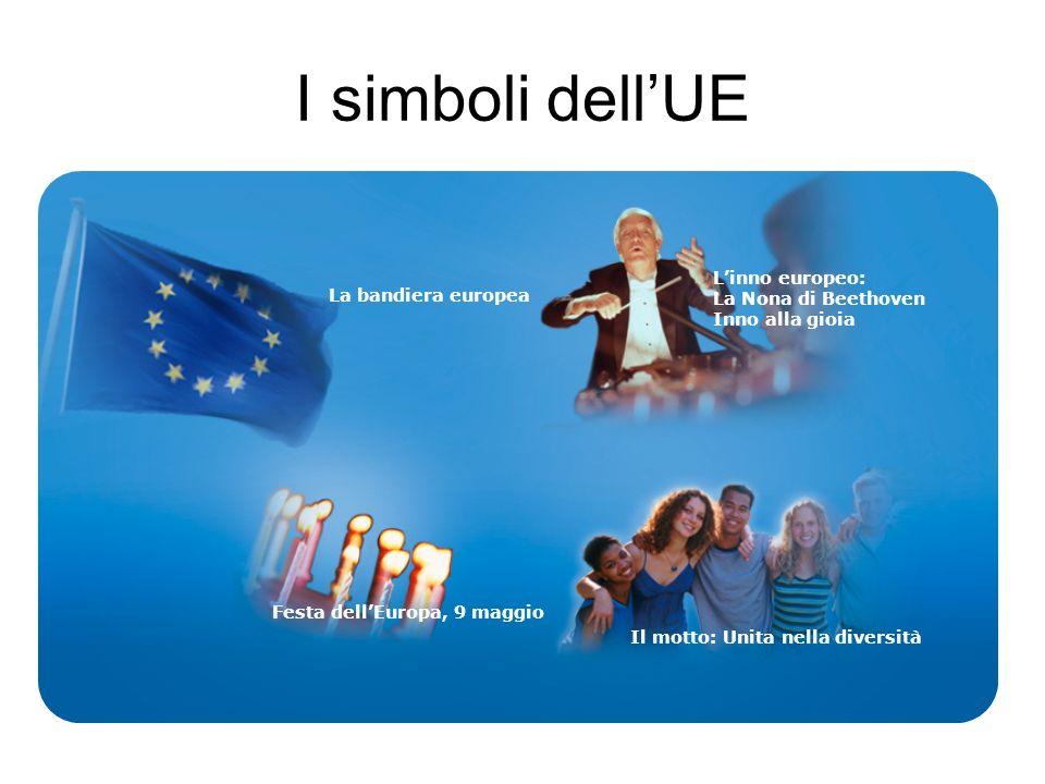 I simboli dell'UE L'inno europeo: La Nona di Beethoven