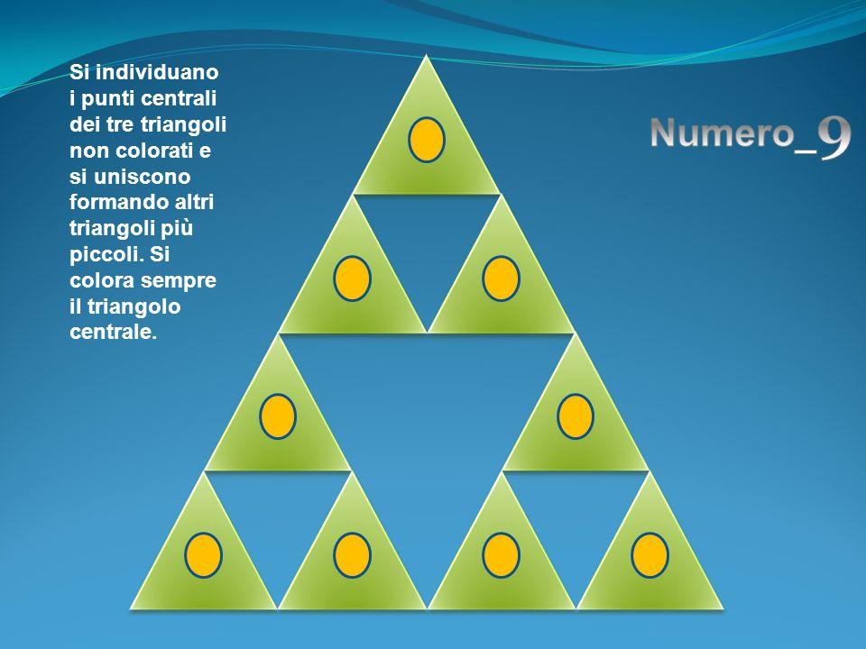 Si individuano i punti centrali dei tre triangoli non colorati e si uniscono formando altri triangoli più piccoli. Si colora sempre il triangolo centrale.