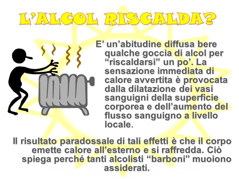L'ALCOL RISCALDA