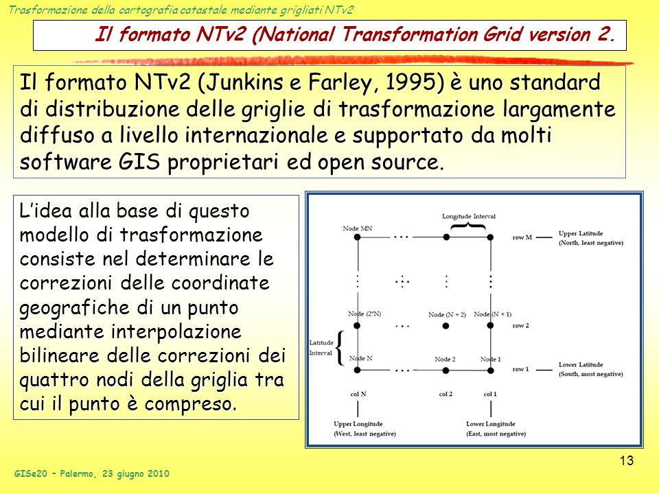Il formato NTv2 (National Transformation Grid version 2.