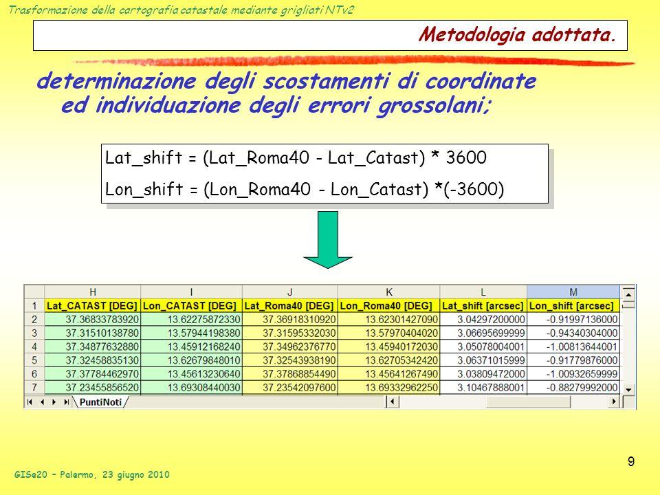 Metodologia adottata. determinazione degli scostamenti di coordinate ed individuazione degli errori grossolani;
