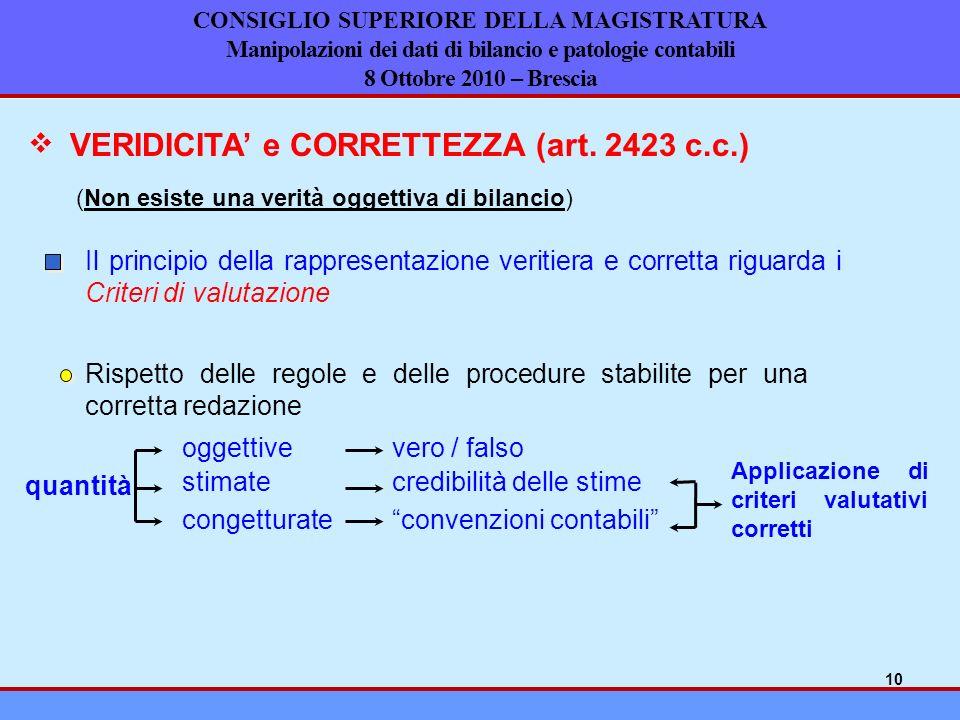 VERIDICITA' e CORRETTEZZA (art. 2423 c.c.)