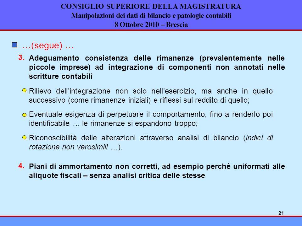 …(segue) … CONSIGLIO SUPERIORE DELLA MAGISTRATURA