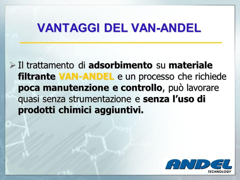 VANTAGGI DEL VAN-ANDEL