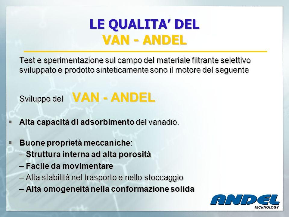 LE QUALITA' DEL VAN - ANDEL