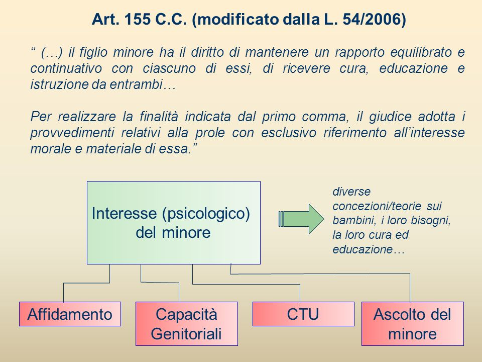 Art. 155 C.C. (modificato dalla L. 54/2006)