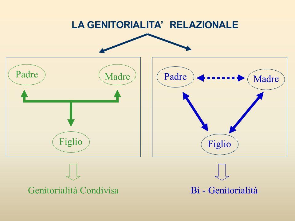 LA GENITORIALITA' RELAZIONALE