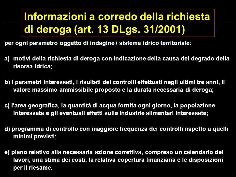Informazioni a corredo della richiesta di deroga (art. 13 DLgs