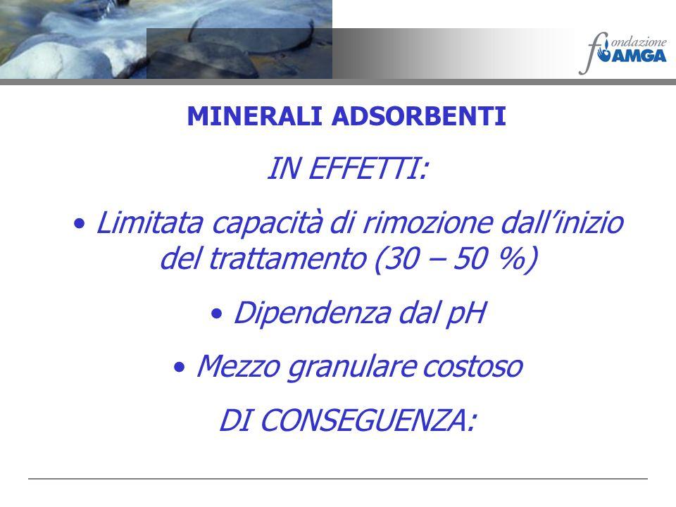 Limitata capacità di rimozione dall'inizio del trattamento (30 – 50 %)