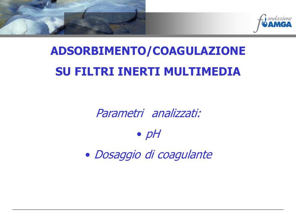 ADSORBIMENTO/COAGULAZIONE SU FILTRI INERTI MULTIMEDIA