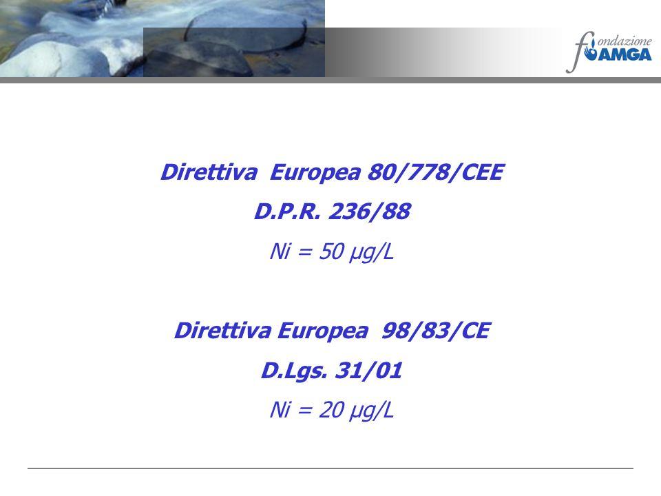 Direttiva Europea 80/778/CEE Direttiva Europea 98/83/CE