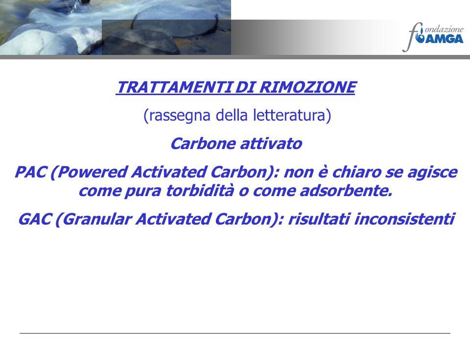 TRATTAMENTI DI RIMOZIONE (rassegna della letteratura) Carbone attivato
